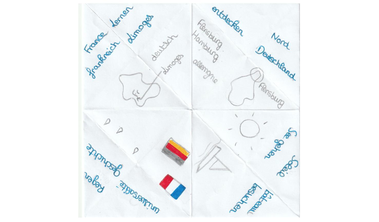 Frankreich-Austausch